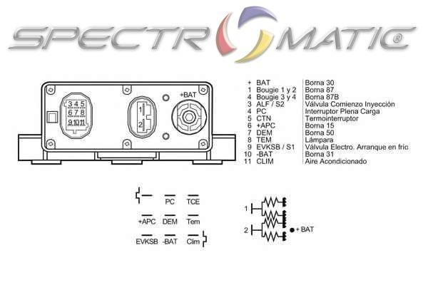 spectromatic ltd  trm  12-12